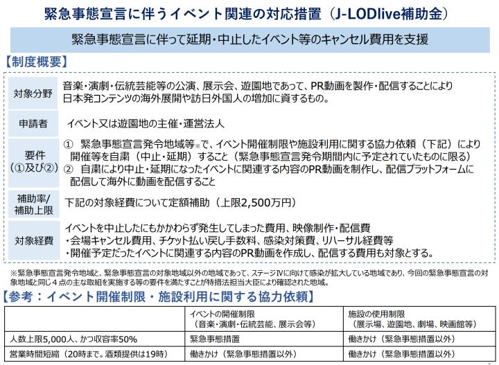 J-LODlive補助金詳細